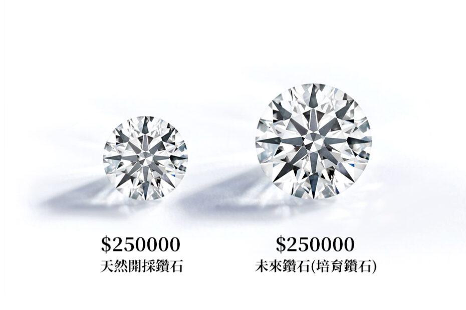未來鑽石(培育鑽石)價格比較